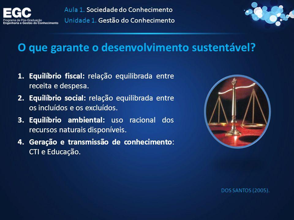 O que garante o desenvolvimento sustentável? Aula 1. Sociedade do Conhecimento Unidade 1. Gestão do Conhecimento 1.Equilíbrio fiscal: relação equilibr