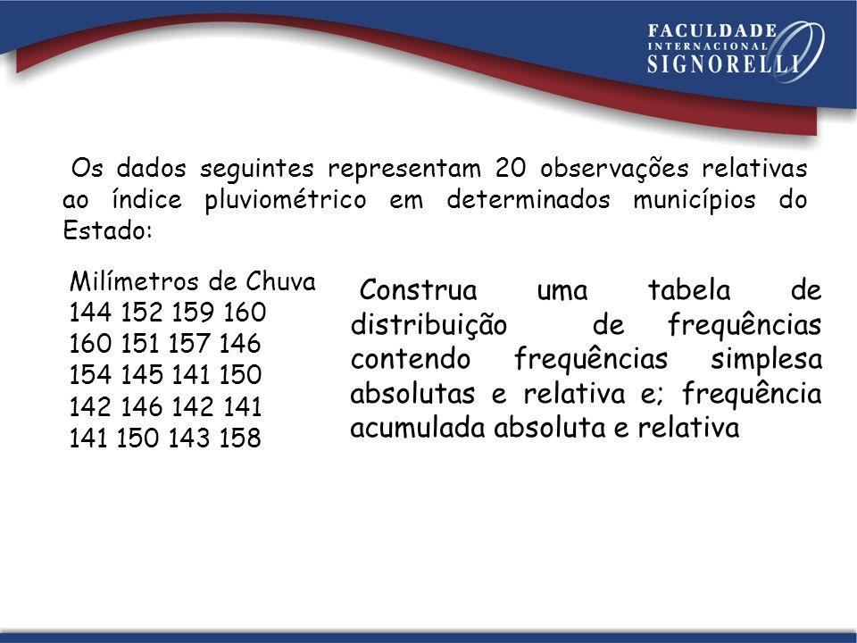 Os dados seguintes representam 20 observações relativas ao índice pluviométrico em determinados municípios do Estado: Milímetros de Chuva 144 152 159