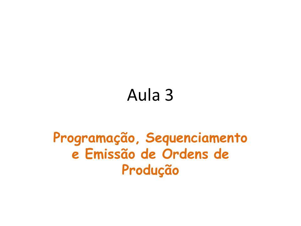Aula 3 Programação, Sequenciamento e Emissão de Ordens de Produção