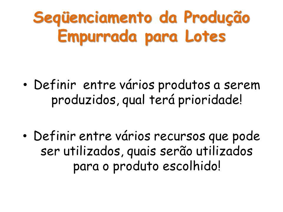 Definir entre vários produtos a serem produzidos, qual terá prioridade! Definir entre vários recursos que pode ser utilizados, quais serão utilizados