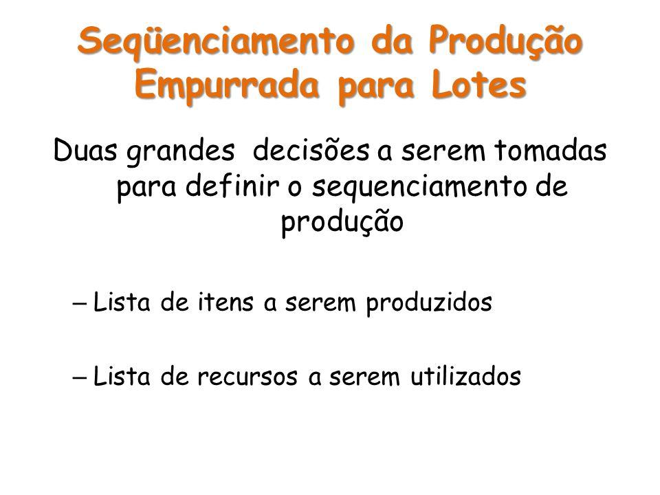 Duas grandes decisões a serem tomadas para definir o sequenciamento de produção – Lista de itens a serem produzidos – Lista de recursos a serem utiliz