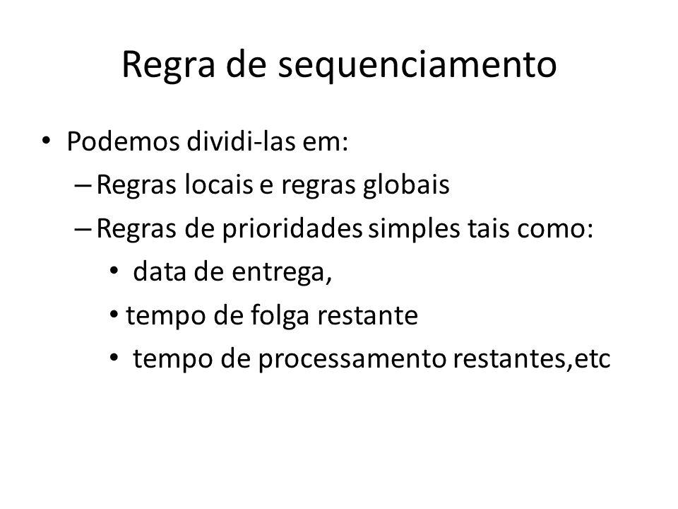Regra de sequenciamento Podemos dividi-las em: – Regras locais e regras globais – Regras de prioridades simples tais como: data de entrega, tempo de f