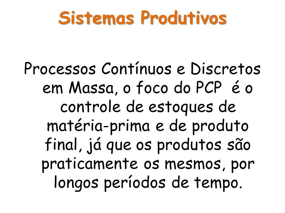 Sistemas Produtivos Processos Contínuos e Discretos em Massa, o foco do PCP é o controle de estoques de matéria-prima e de produto final, já que os pr