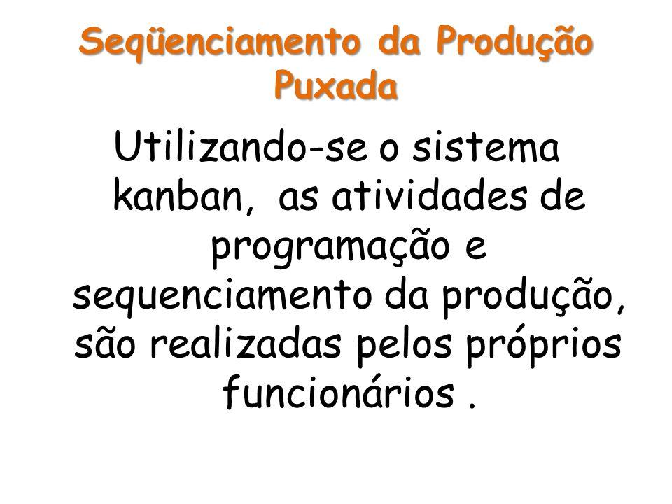 Seqüenciamento da Produção Puxada Utilizando-se o sistema kanban, as atividades de programação e sequenciamento da produção, são realizadas pelos próp