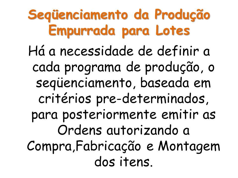 Há a necessidade de definir a cada programa de produção, o seqüenciamento, baseada em critérios pre-determinados, para posteriormente emitir as Ordens