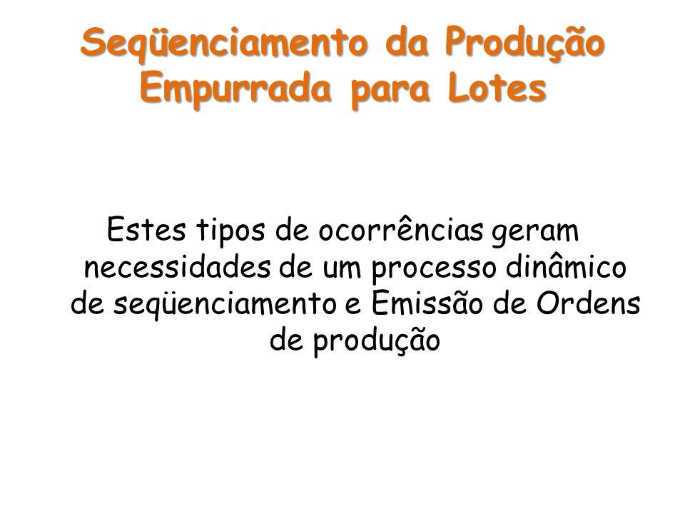 Estes tipos de ocorrências geram necessidades de um processo dinâmico de seqüenciamento e Emissão de Ordens de produção Seqüenciamento da Produção Emp