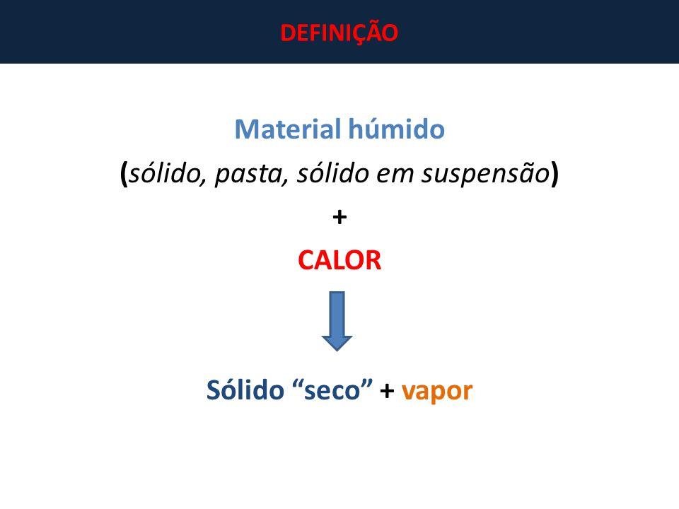 """Material húmido (sólido, pasta, sólido em suspensão) + CALOR Sólido """"seco"""" + vapor DEFINIÇÃO"""