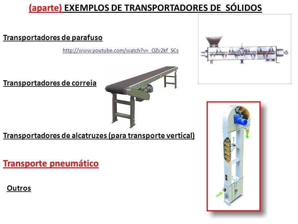 (aparte) EXEMPLOS DE TRANSPORTADORES DE SÓLIDOS Transportadores de parafuso http://www.youtube.com/watch?v=_OZv2kf_SCs Transportadores de correia Tran