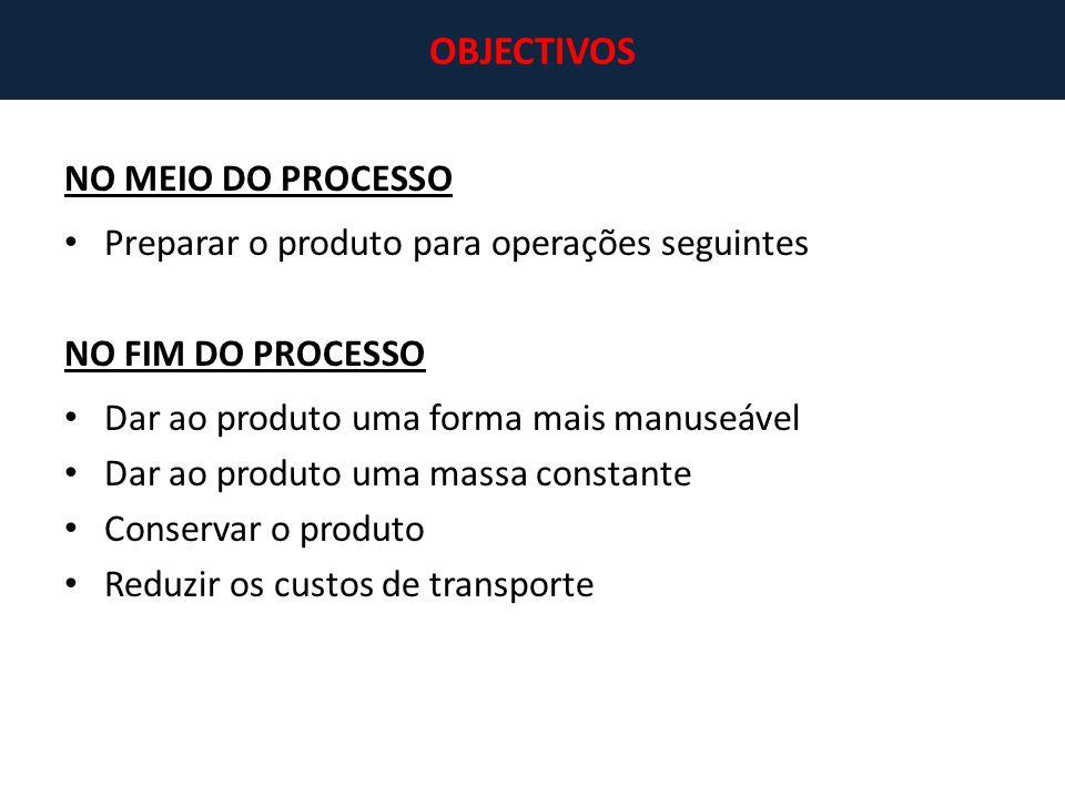 NO MEIO DO PROCESSO Preparar o produto para operações seguintes NO FIM DO PROCESSO Dar ao produto uma forma mais manuseável Dar ao produto uma massa c