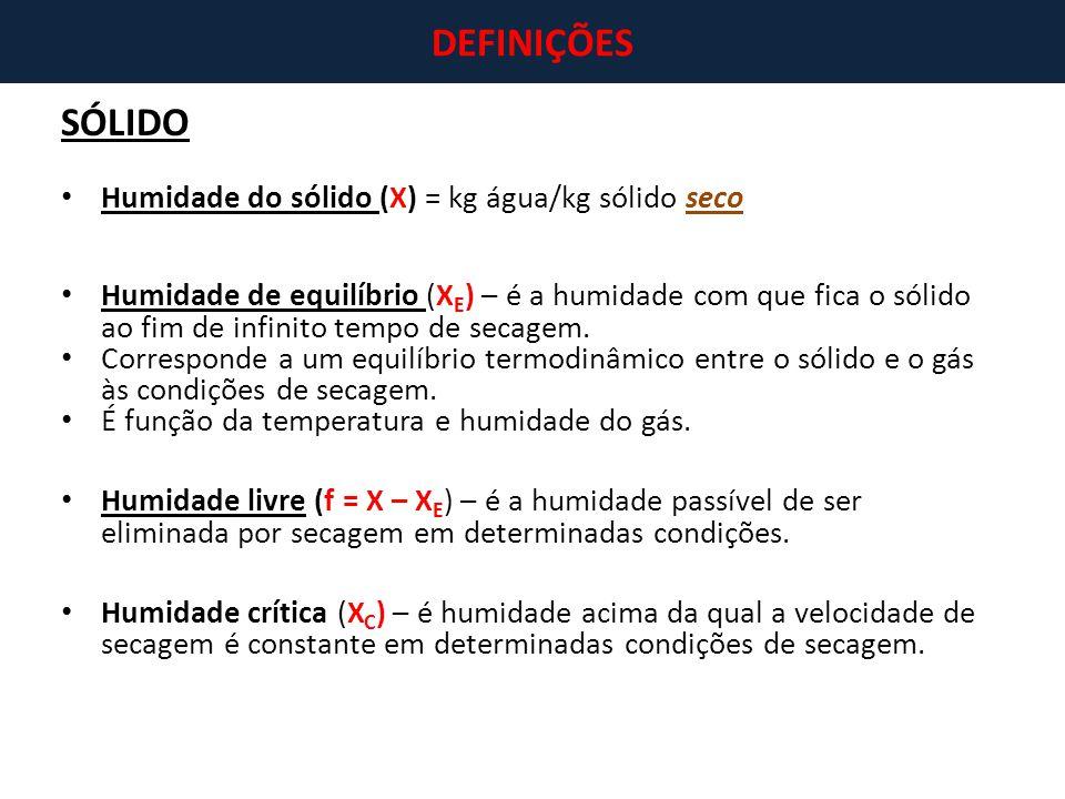 SÓLIDO Humidade do sólido (X) = kg água/kg sólido seco Humidade de equilíbrio (X E ) – é a humidade com que fica o sólido ao fim de infinito tempo de