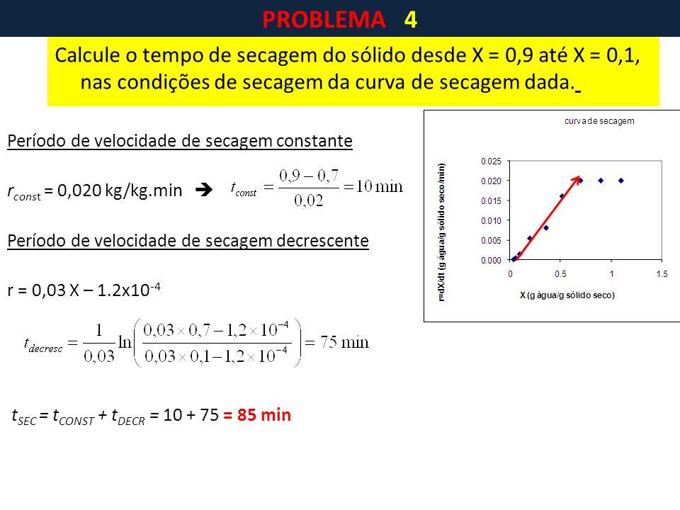 Período de velocidade de secagem constante r const = 0,020 kg/kg.min  Período de velocidade de secagem decrescente r = 0,03 X – 1.2x10 -4 t SEC = t C