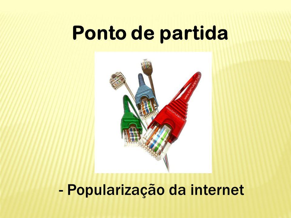 Popularização da Internet - A antiga Arpanet, 1957 - Término da Guerra Fria - Em 1971, foram criados os microcomputadores - 1977, já era possível a transferência de informações via rede telefônica.