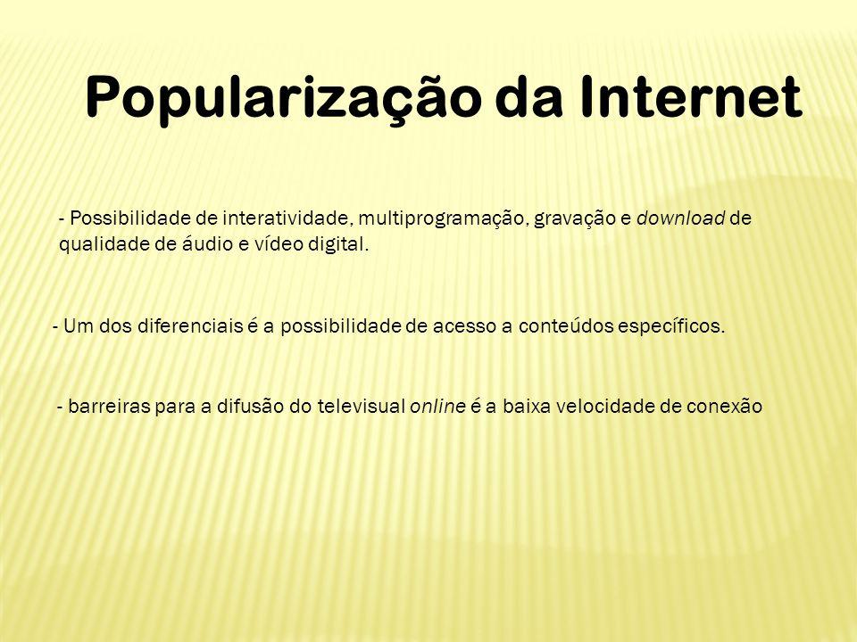 Popularização da Internet