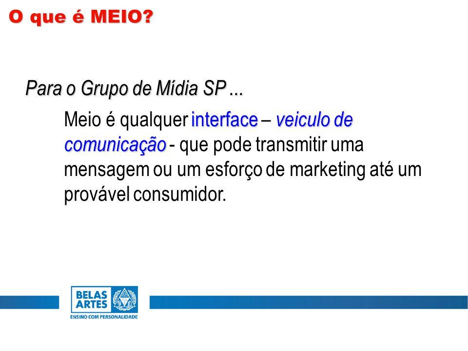 Para o Grupo de Mídia SP... interface veiculo de comunicação Meio é qualquer interface – veiculo de comunicação - que pode transmitir uma mensagem ou
