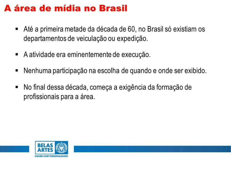  Até a primeira metade da década de 60, no Brasil só existiam os departamentos de veiculação ou expedição.