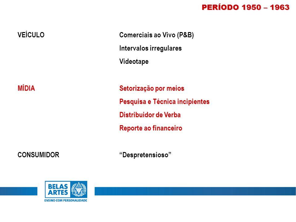 VEÍCULOComerciais ao Vivo (P&B) Intervalos irregulares Videotape MÍDIASetorização por meios Pesquisa e Técnica incipientes Distribuidor de Verba Reporte ao financeiro CONSUMIDOR Despretensioso PERÍODO 1950 – 1963