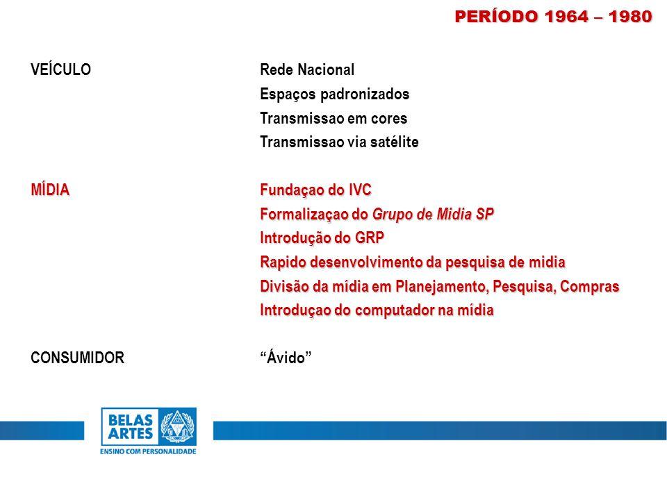 VEÍCULORede Nacional Espaços padronizados Transmissao em cores Transmissao via satélite MÍDIAFundaçao do IVC Formalizaçao do Grupo de Midia SP Introdução do GRP Rapido desenvolvimento da pesquisa de midia Divisão da mídia em Planejamento, Pesquisa, Compras Introduçao do computador na mídia CONSUMIDOR Ávido PERÍODO 1964 – 1980