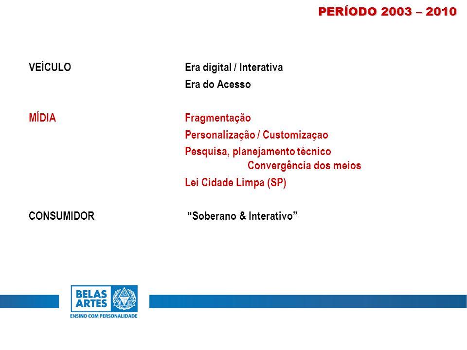 VEÍCULOEra digital / Interativa Era do Acesso MÍDIAFragmentação Personalização / Customizaçao Pesquisa, planejamento técnico Convergência dos meios Le