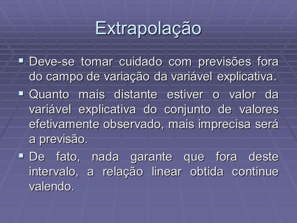 Extrapolação  Deve-se tomar cuidado com previsões fora do campo de variação da variável explicativa.