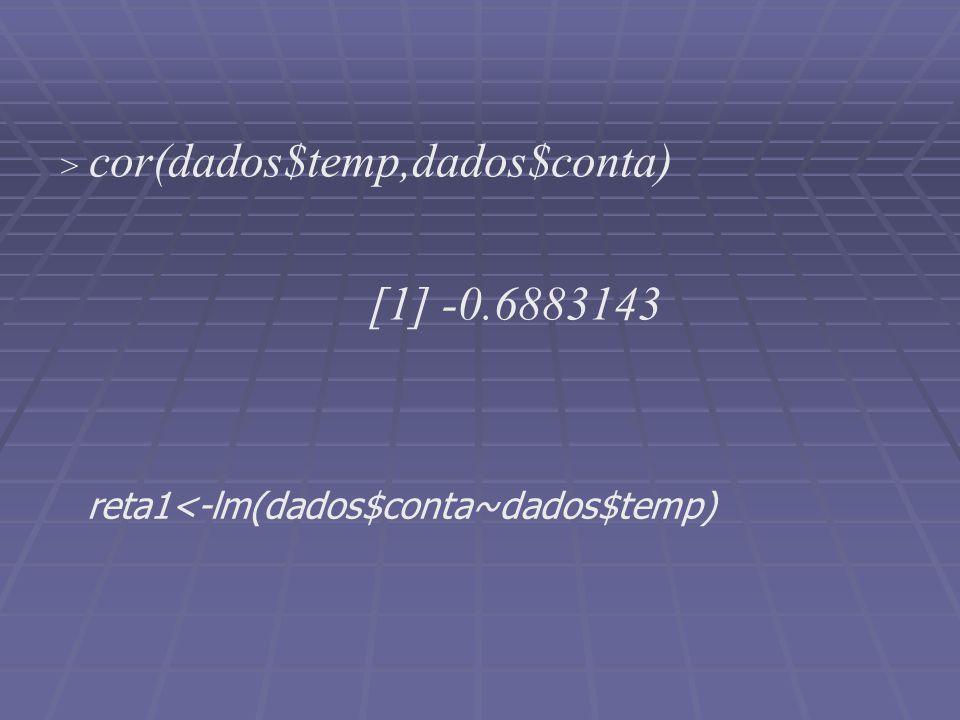 > cor(dados$temp,dados$conta) [1] -0.6883143 reta1<-lm(dados$conta~dados$temp)
