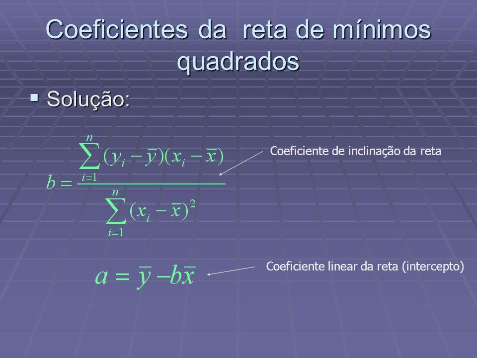 Coeficientes da reta de mínimos quadrados  Solução: Coeficiente de inclinação da reta Coeficiente linear da reta (intercepto)