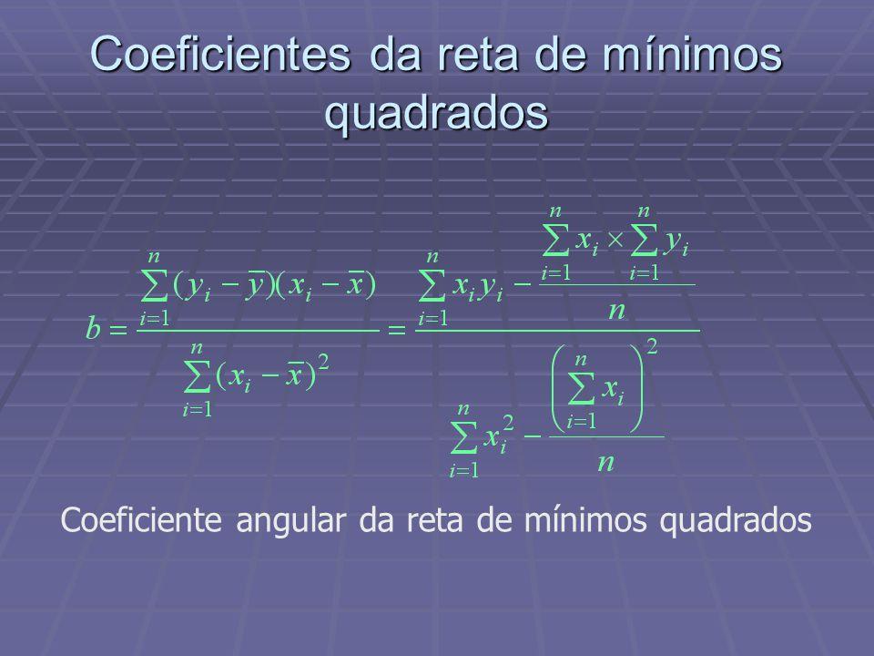 Coeficientes da reta de mínimos quadrados Coeficiente angular da reta de mínimos quadrados