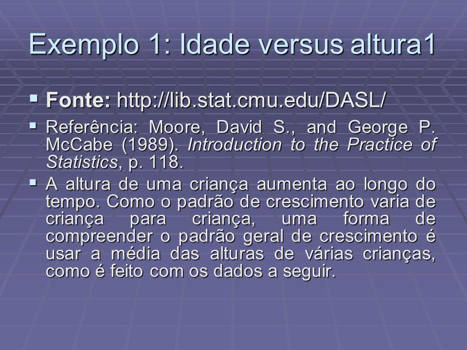 Exemplo 1: Idade versus altura1  Fonte: http://lib.stat.cmu.edu/DASL/  Referência: Moore, David S., and George P. McCabe (1989). Introduction to the