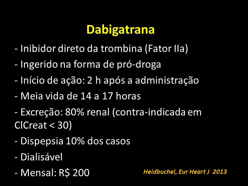 Dabigatrana - Inibidor direto da trombina (Fator IIa) - Ingerido na forma de pró-droga - Início de ação: 2 h após a administração - Meia vida de 14 a 17 horas - Excreção: 80% renal (contra-indicada em ClCreat < 30) - Dispepsia 10% dos casos - Dialisável - Mensal: R$ 200 Heidbuchel, Eur Heart J 2013