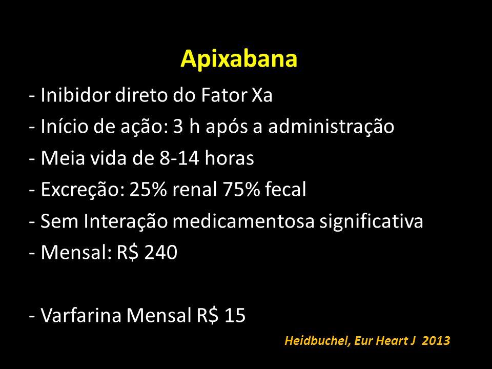 Apixabana - Inibidor direto do Fator Xa - Início de ação: 3 h após a administração - Meia vida de 8-14 horas - Excreção: 25% renal 75% fecal - Sem Interação medicamentosa significativa - Mensal: R$ 240 - Varfarina Mensal R$ 15 Heidbuchel, Eur Heart J 2013