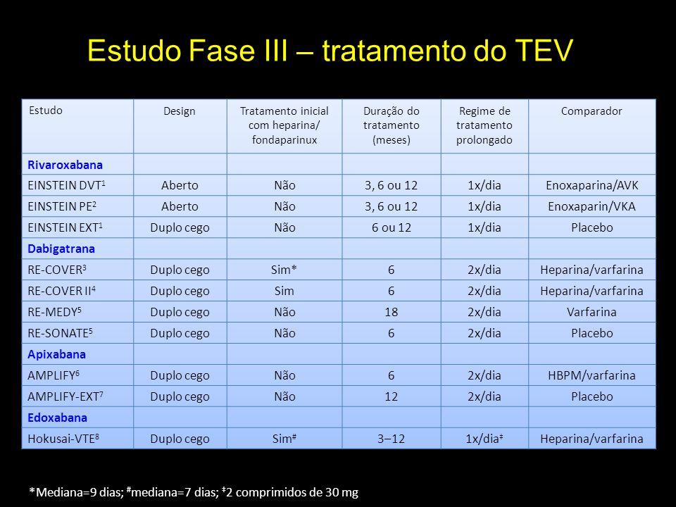 Estudo Fase III – tratamento do TEV *Mediana=9 dias; # mediana=7 dias; ‡ 2 comprimidos de 30 mg
