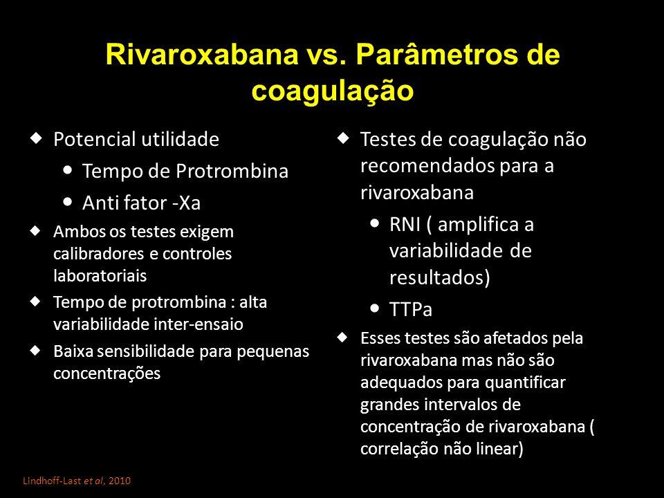 Rivaroxabana vs.