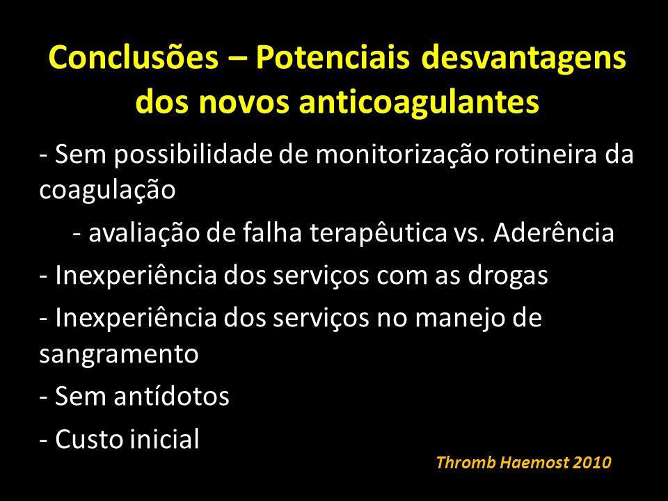 Conclusões – Potenciais desvantagens dos novos anticoagulantes - Sem possibilidade de monitorização rotineira da coagulação - avaliação de falha terapêutica vs.