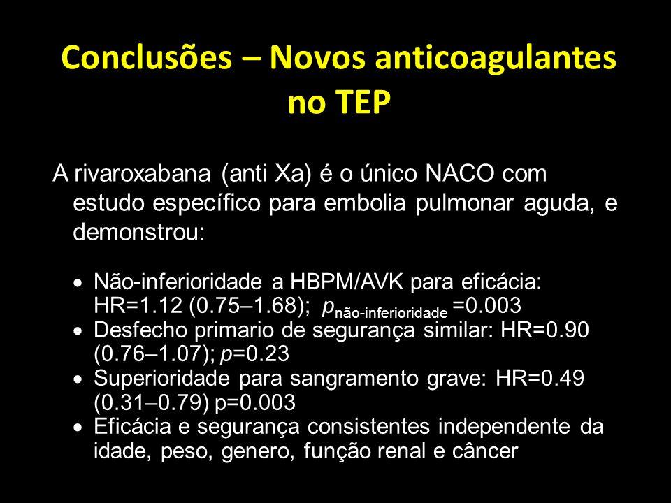 Conclusão A rivaroxabana (anti Xa) é o único NACO com estudo específico para embolia pulmonar aguda, e demonstrou: Conclusões – Novos anticoagulantes no TEP  Não-inferioridade a HBPM/AVK para eficácia: HR=1.12 (0.75–1.68); p não-inferioridade =0.003  Desfecho primario de segurança similar: HR=0.90 (0.76–1.07); p=0.23  Superioridade para sangramento grave: HR=0.49 (0.31–0.79) p=0.003  Eficácia e segurança consistentes independente da idade, peso, genero, função renal e câncer