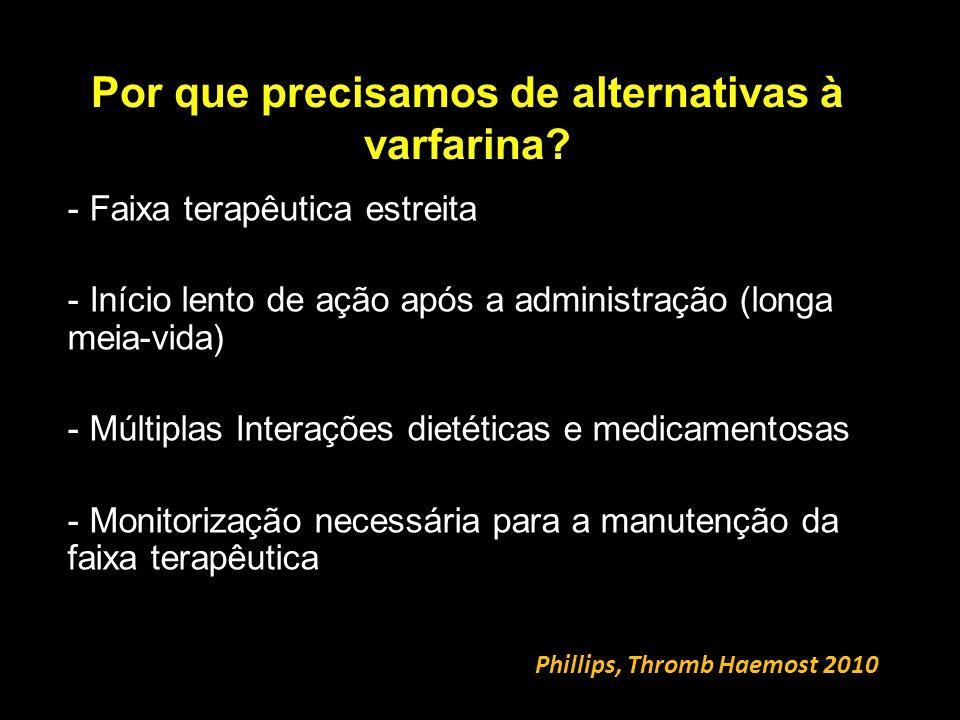 Por que precisamos de alternativas à varfarina.