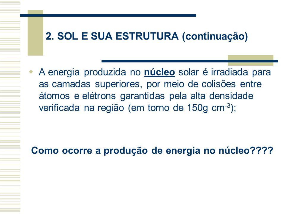 2. SOL E SUA ESTRUTURA (continuação) AA energia produzida no núcleo solar é irradiada para as camadas superiores, por meio de colisões entre átomos