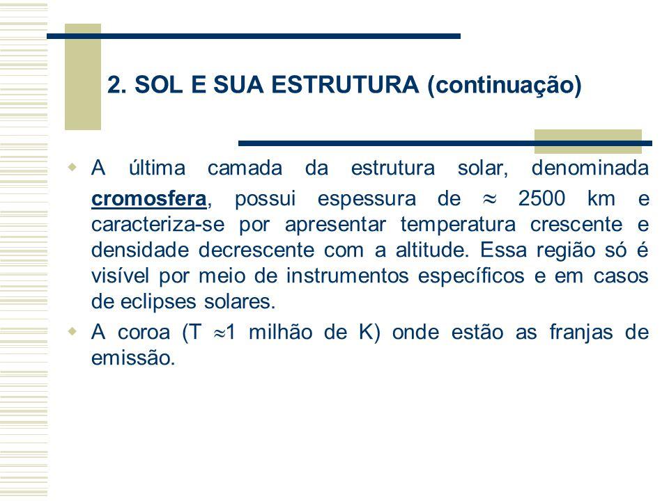 2. SOL E SUA ESTRUTURA (continuação)  A última camada da estrutura solar, denominada cromosfera, possui espessura de  2500 km e caracteriza-se por a