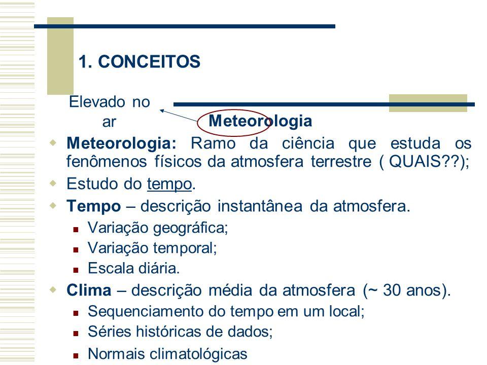 1. CONCEITOS Meteorologia  Meteorologia: Ramo da ciência que estuda os fenômenos físicos da atmosfera terrestre (QUAIS??);  Estudo do tempo.  Tempo