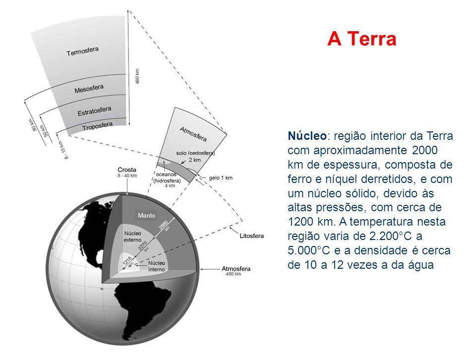 Núcleo: região interior da Terra com aproximadamente 2000 km de espessura, composta de ferro e níquel derretidos, e com um núcleo sólido, devido às al