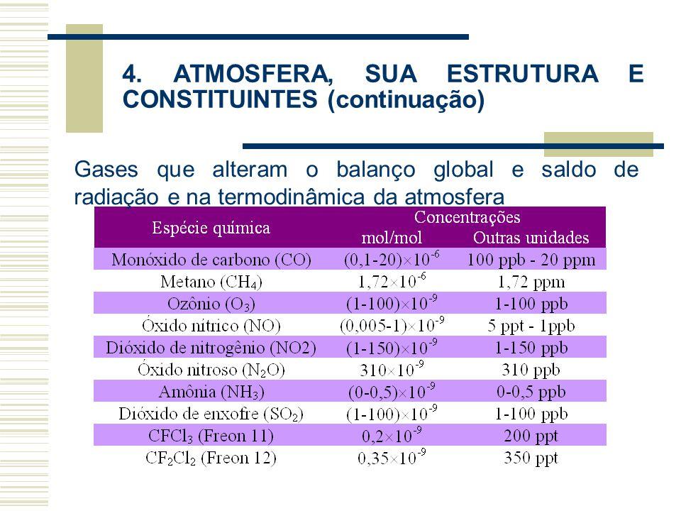 4. ATMOSFERA, SUA ESTRUTURA E CONSTITUINTES (continuação) Gases que alteram o balanço global e saldo de radiação e na termodinâmica da atmosfera