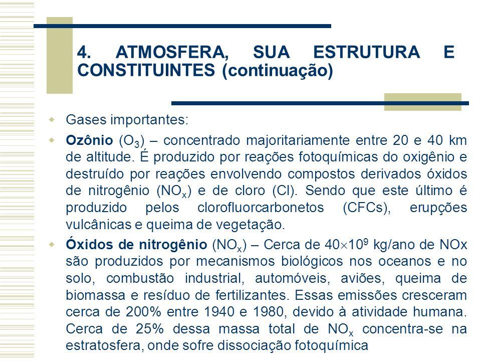 4. ATMOSFERA, SUA ESTRUTURA E CONSTITUINTES (continuação)  Gases importantes:  Ozônio (O 3 ) – concentrado majoritariamente entre 20 e 40 km de alti