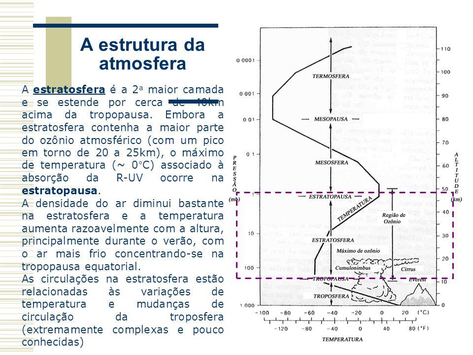 A estratosfera é a 2 a maior camada e se estende por cerca de 40km acima da tropopausa. Embora a estratosfera contenha a maior parte do ozônio atmosfé