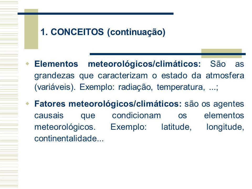 1. CONCEITOS (continuação)  Elementos meteorológicos/climáticos: São as grandezas que caracterizam o estado da atmosfera (variáveis). Exemplo: radiaç