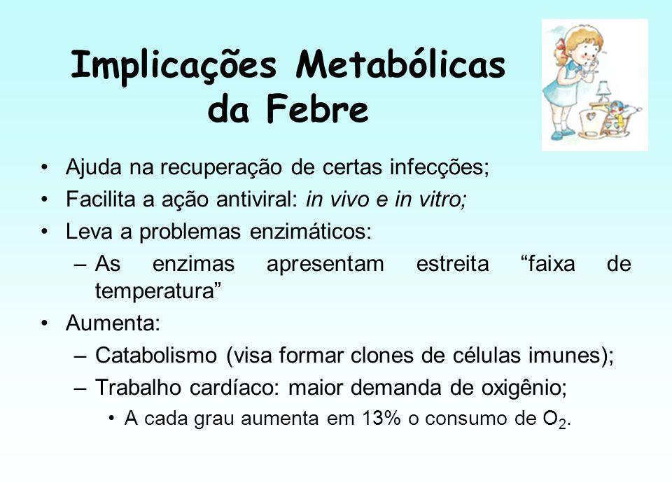 Implicações Metabólicas da Febre Ajuda na recuperação de certas infecções; Facilita a ação antiviral: in vivo e in vitro; Leva a problemas enzimáticos