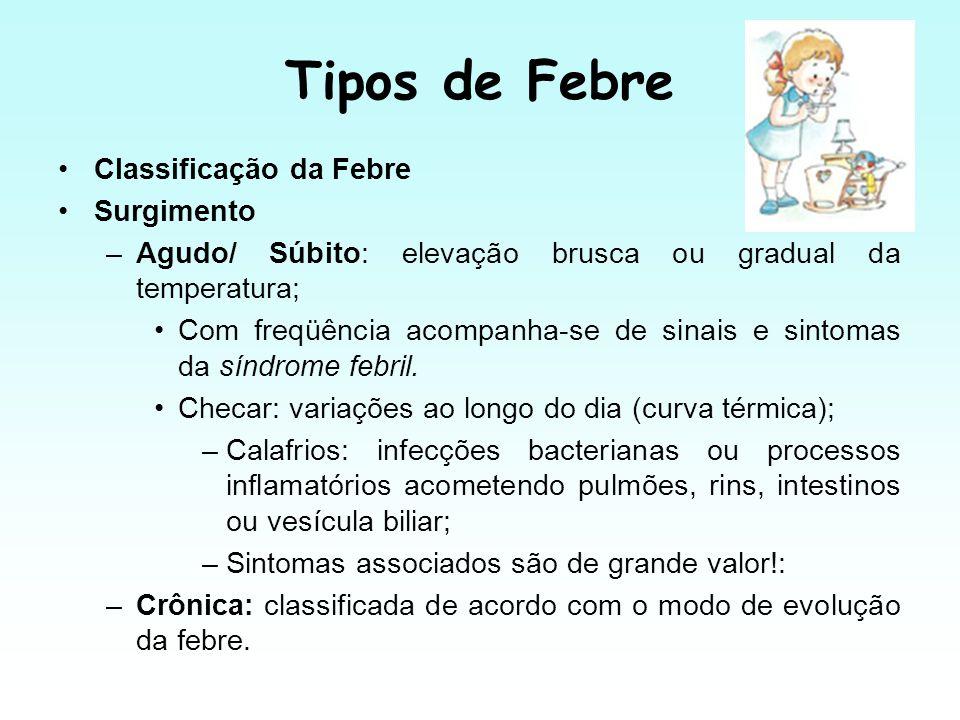 Tipos de Febre Classificação da Febre Surgimento –Agudo/ Súbito: elevação brusca ou gradual da temperatura; Com freqüência acompanha-se de sinais e si