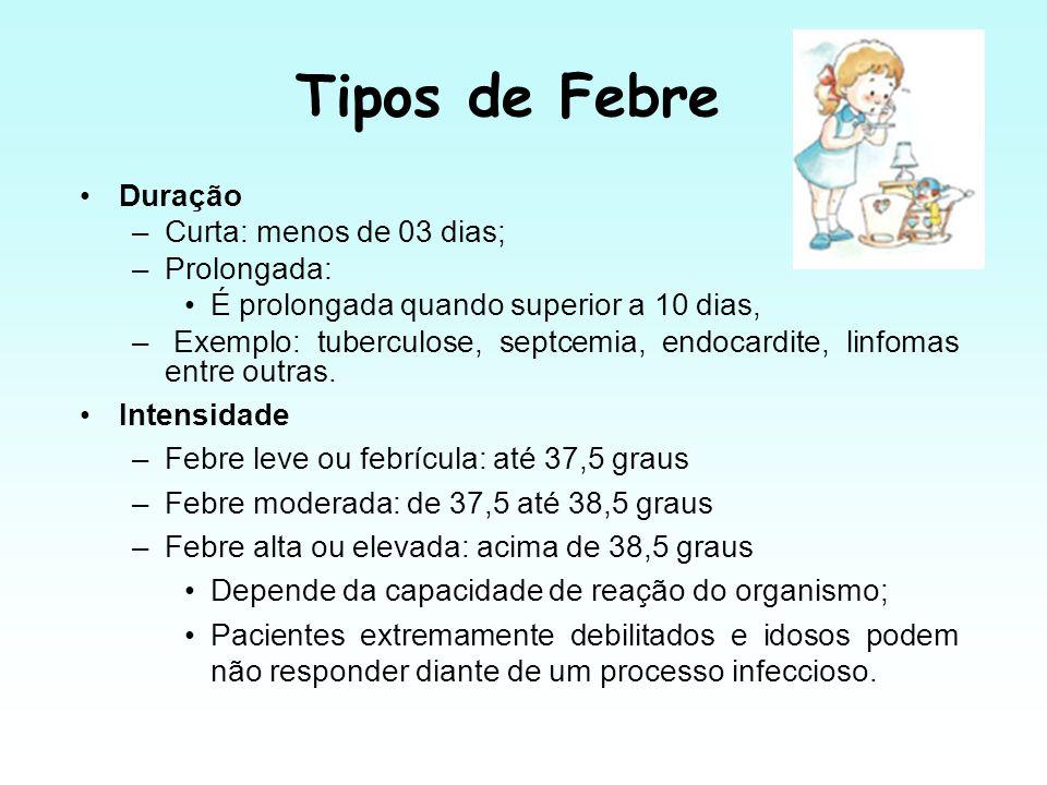 Tipos de Febre Duração –Curta: menos de 03 dias; –Prolongada: É prolongada quando superior a 10 dias, – Exemplo: tuberculose, septcemia, endocardite,