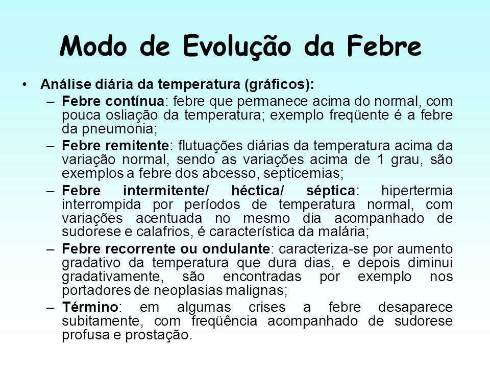 Modo de Evolução da Febre Análise diária da temperatura (gráficos): –Febre contínua: febre que permanece acima do normal, com pouca osliação da temper