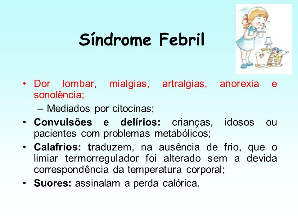 Síndrome Febril Dor lombar, mialgias, artralgias, anorexia e sonolência; –Mediados por citocinas; Convulsões e delírios: crianças, idosos ou pacientes