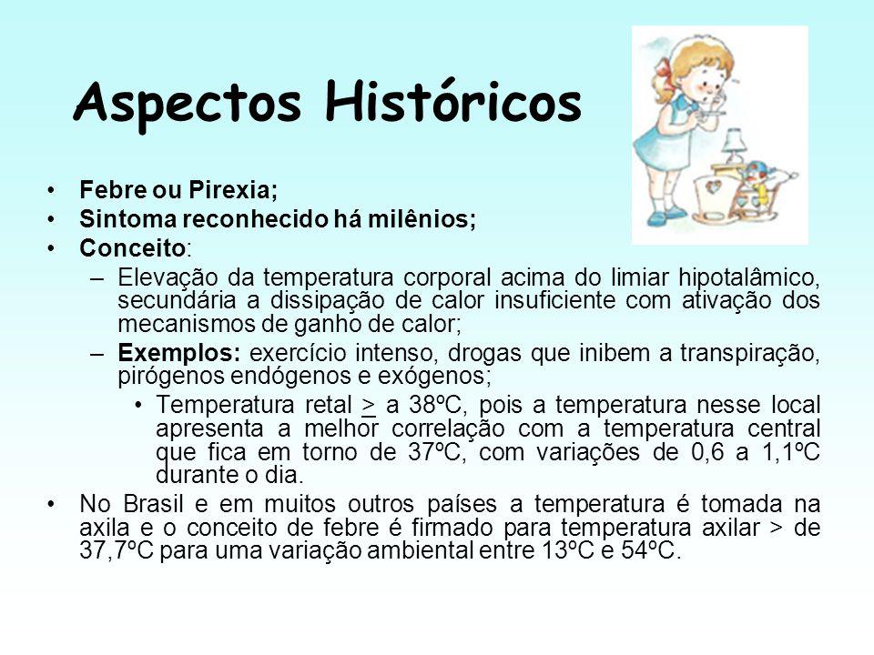 Aspectos Históricos Febre ou Pirexia; Sintoma reconhecido há milênios; Conceito: –Elevação da temperatura corporal acima do limiar hipotalâmico, secun