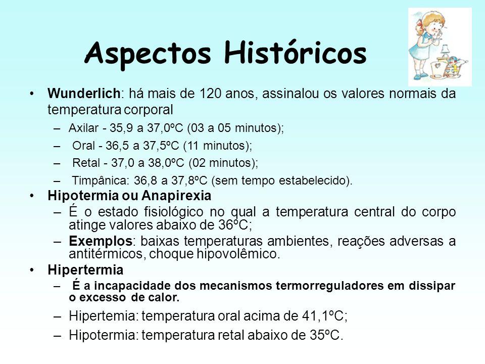 Aspectos Históricos Wunderlich: há mais de 120 anos, assinalou os valores normais da temperatura corporal –Axilar - 35,9 a 37,0ºC (03 a 05 minutos); –