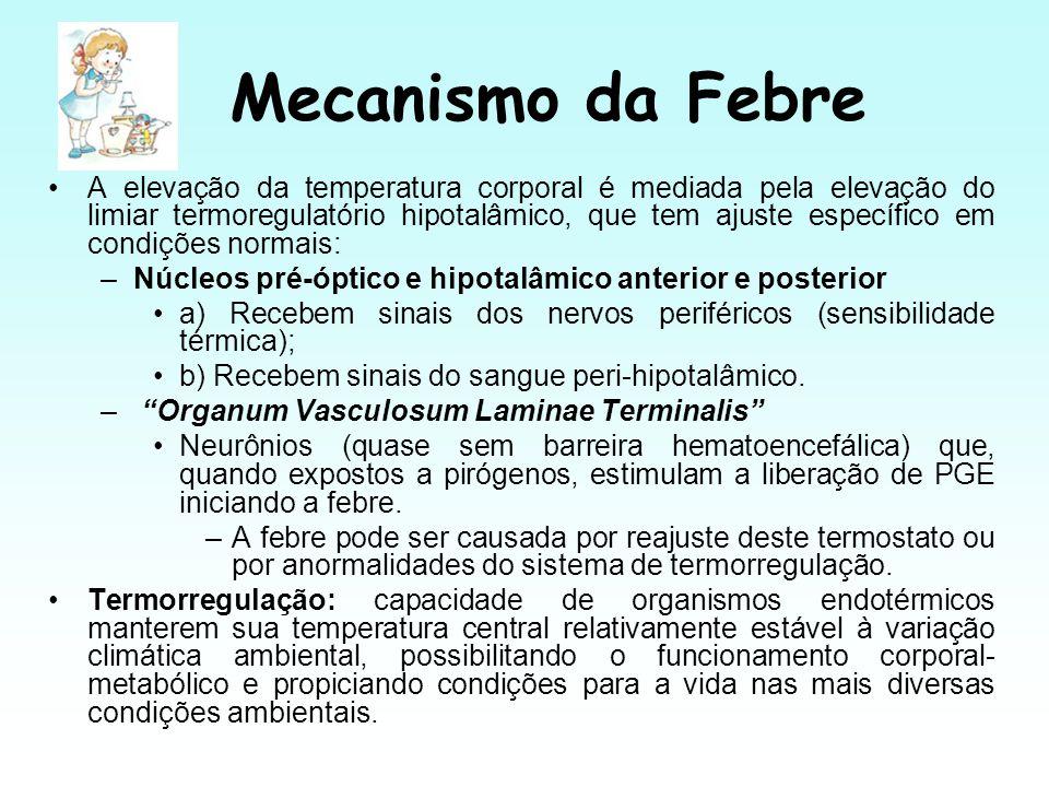 Mecanismo da Febre A elevação da temperatura corporal é mediada pela elevação do limiar termoregulatório hipotalâmico, que tem ajuste específico em co